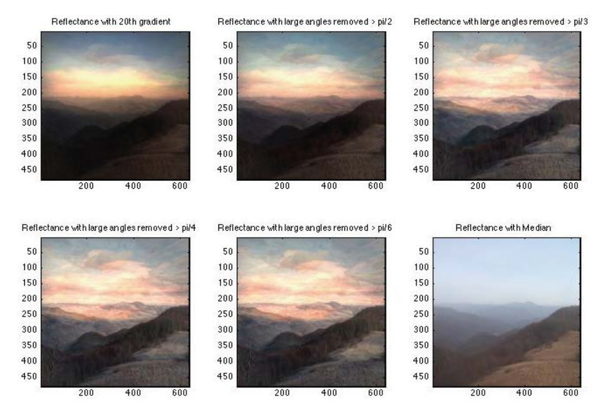 mountain images with and without fog